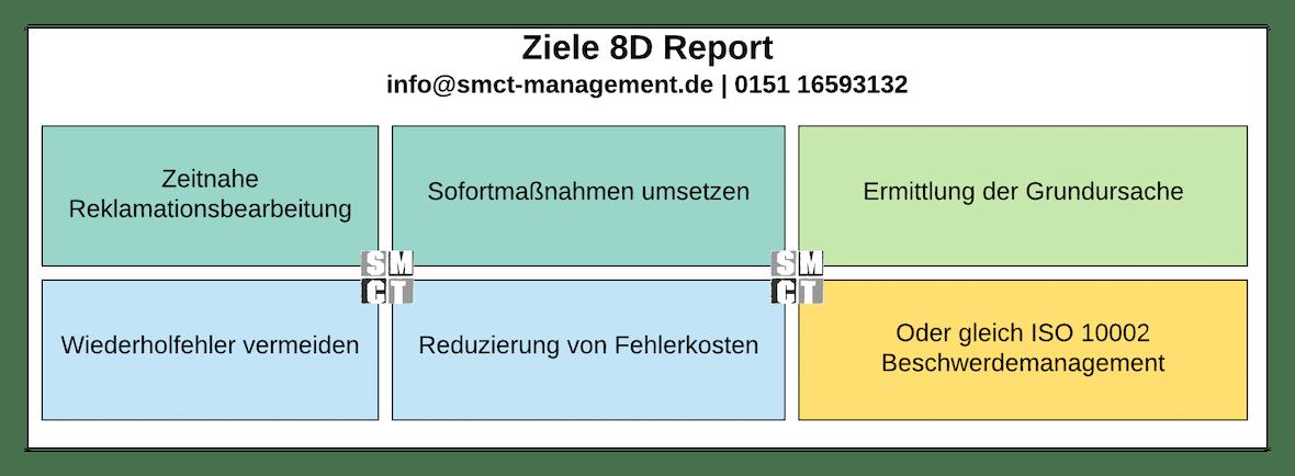 8D Report - 8 Schritte | SMCT MANAGEMENT
