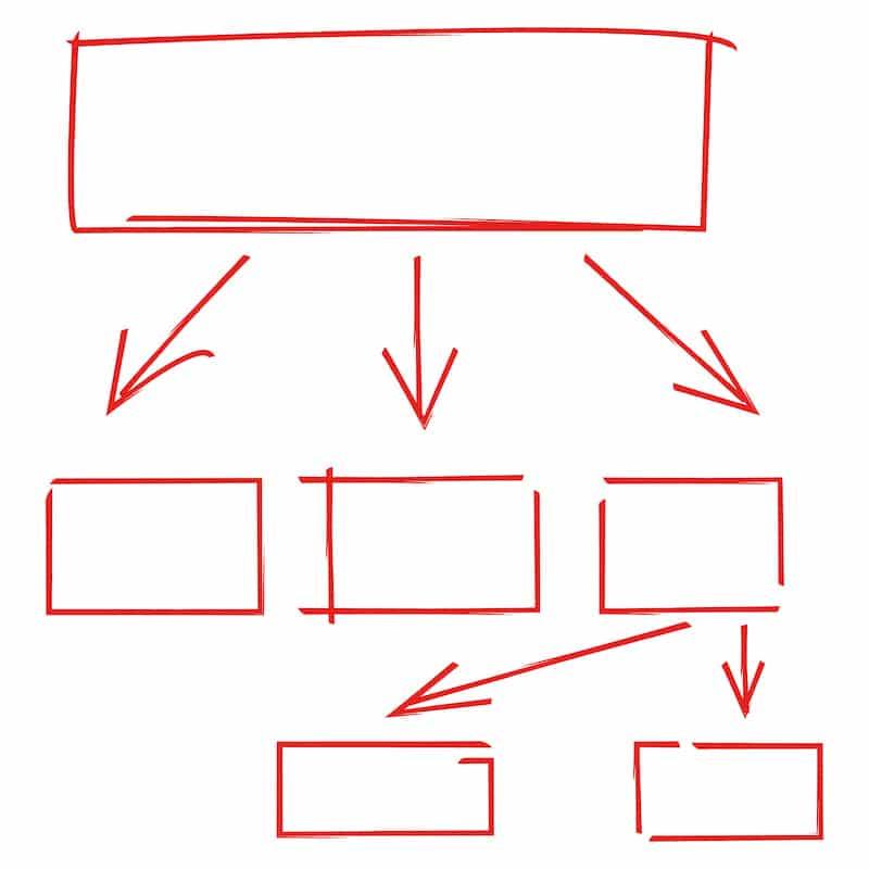 Fertigungsablaufdiagramm Workflow