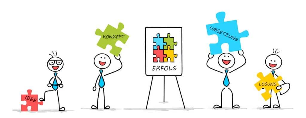 Qualitätsmanagement Konzept Lösungen