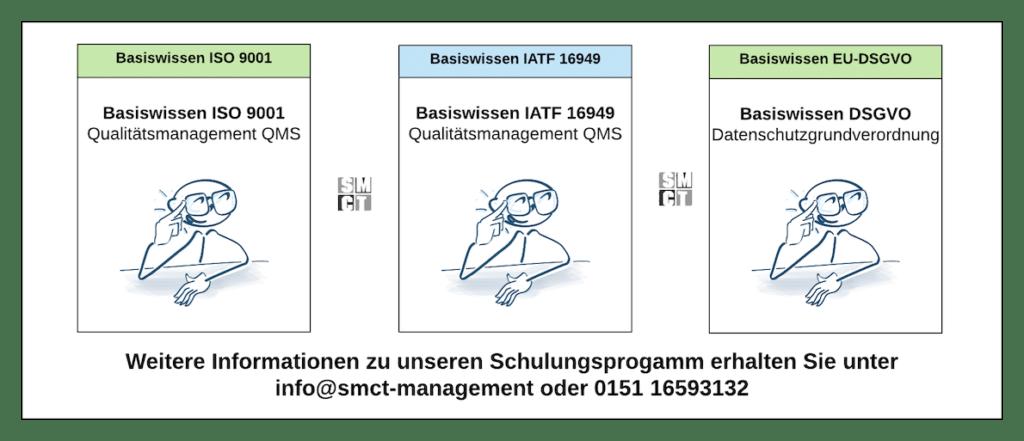 Schulung Kompetenzen   SMCT-MANAGEMENT 2021