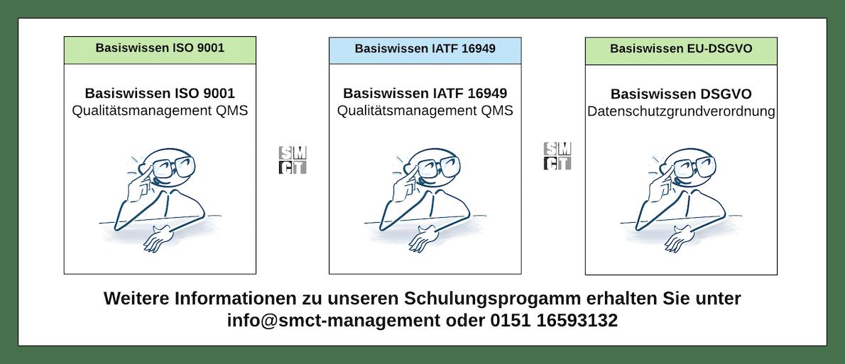 Schulung Kompetenzen | SMCT-MANAGEMENT 2021