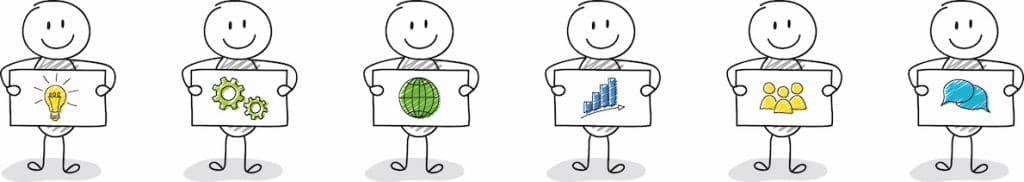 Unternehmensberatung QM Konzept Umsetzung
