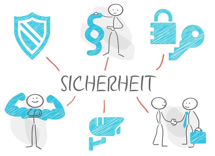 Auftragsverarbeitung DSGVO Sicherheit