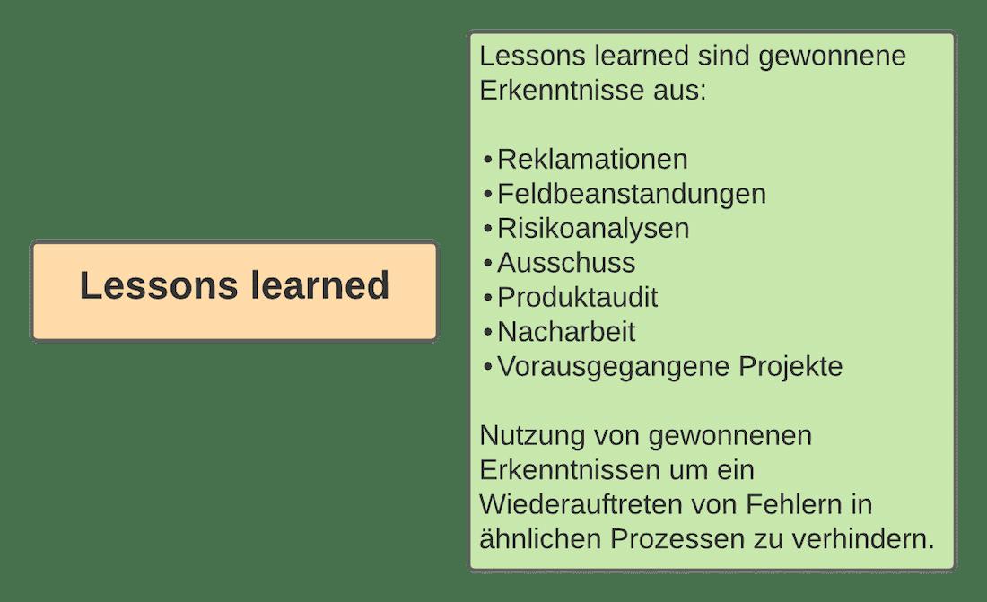 Lessons learned - Gewonnene Erkenntnisse