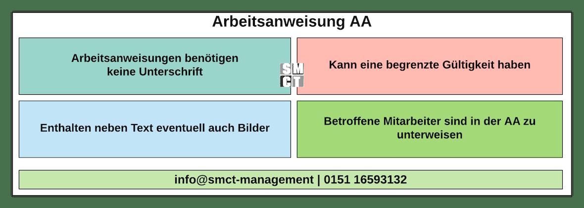 Arbeitsanweisung AA | SMCT-MANAGEMENT