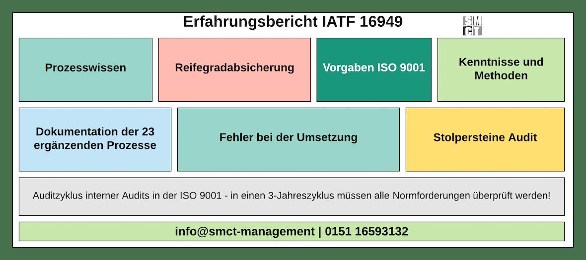 Erfahrungsbericht IATF 16949 Umsetzung