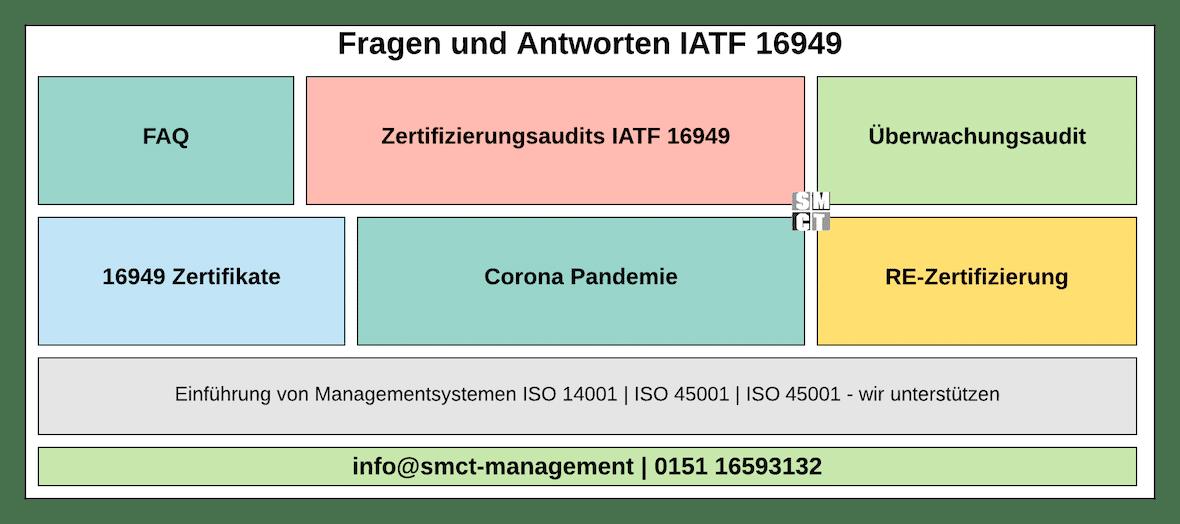 Fragen und Antworten zur IATF 16949 | SMCT-MANAGEMENT