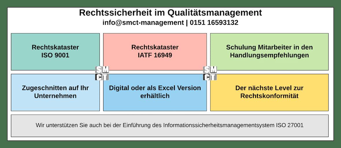 Rechtssicherheit Qualitätsmanagement Compliance | SMCT-MANAGEMENT