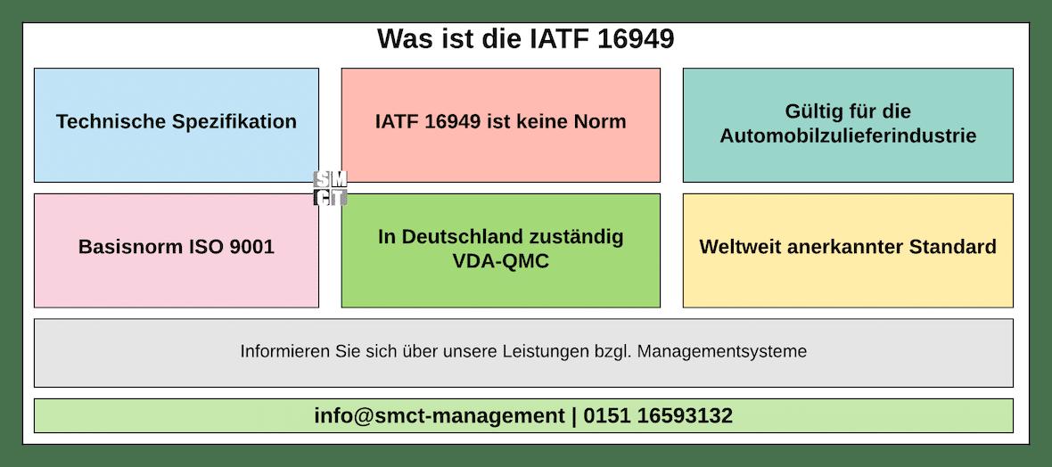 Was ist Die IATF 16949 | SMCT-MANAGEMENT