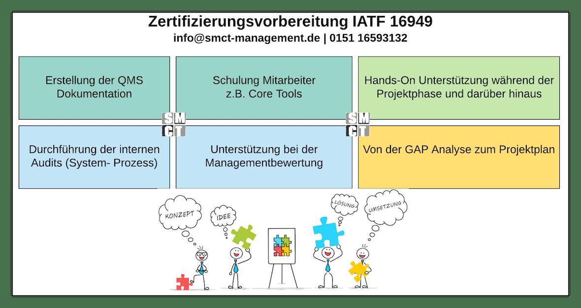 Zertifizierungsvorbereitung IATF 16949 | SMCT-MANAGEMENT