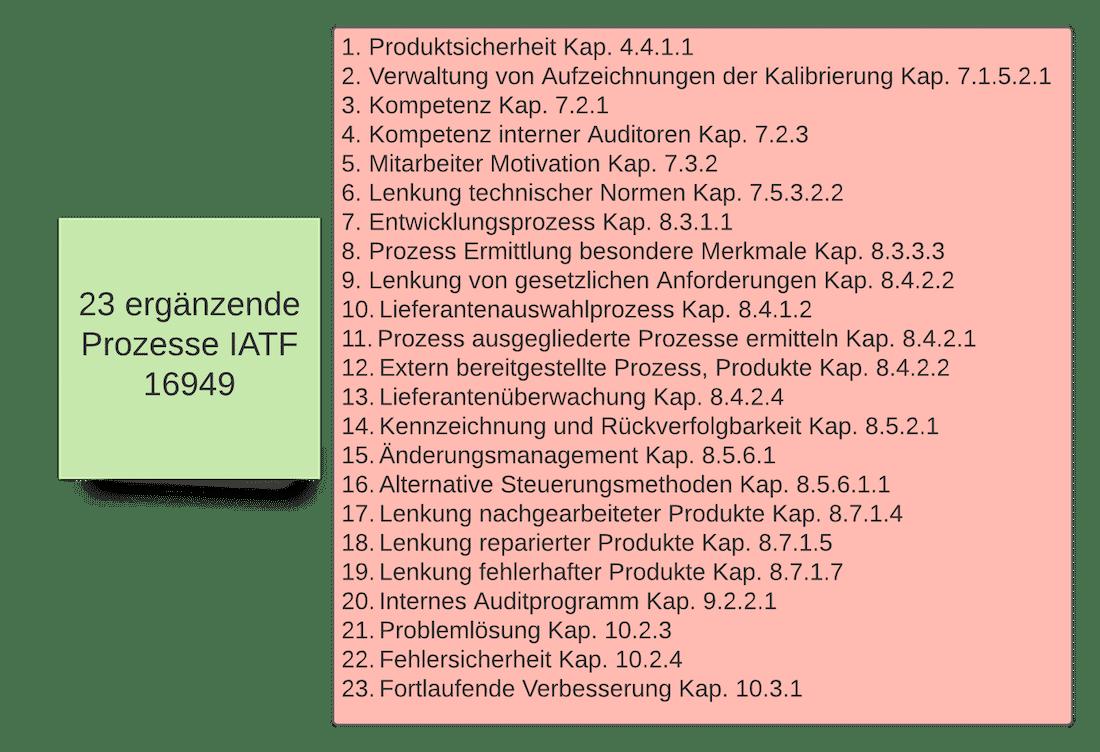 23 Ergänzende Prozesse IATF 16949