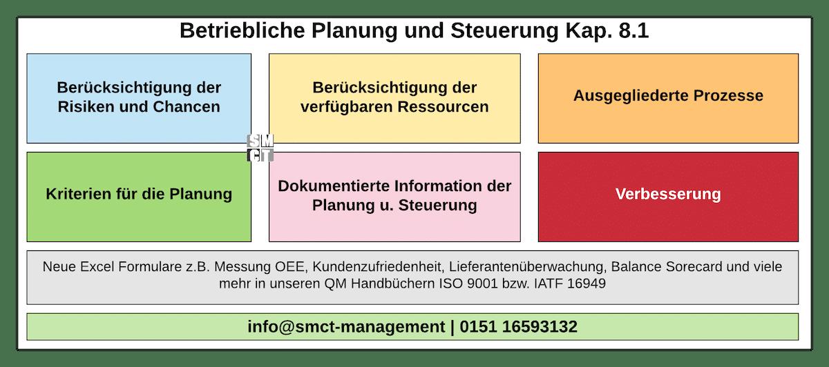 Betriebliche Planung und Steuerung