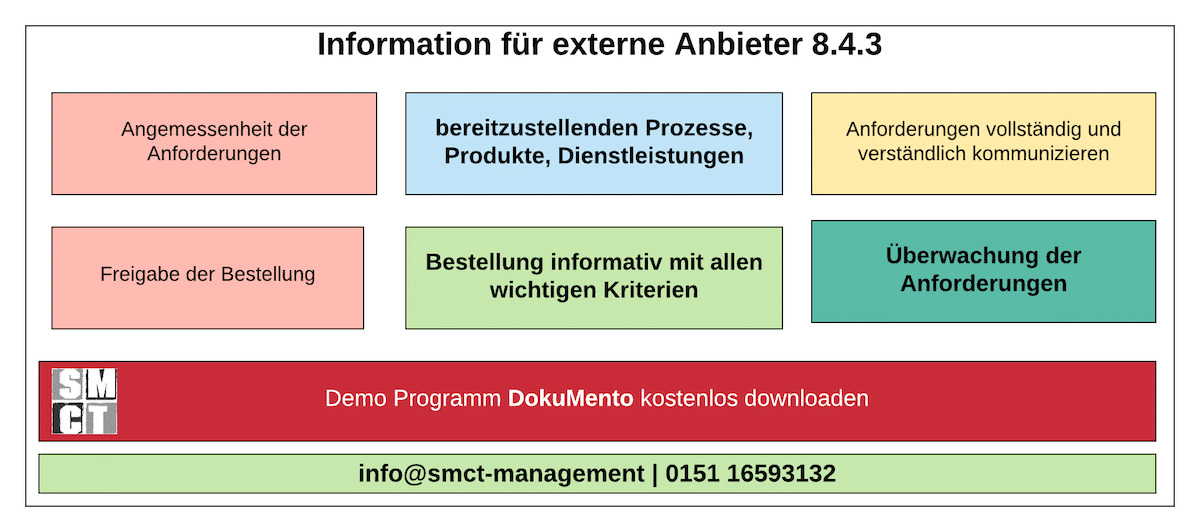 Informationen für externe Anbieter | SMCT-MANAGEMENT 2021