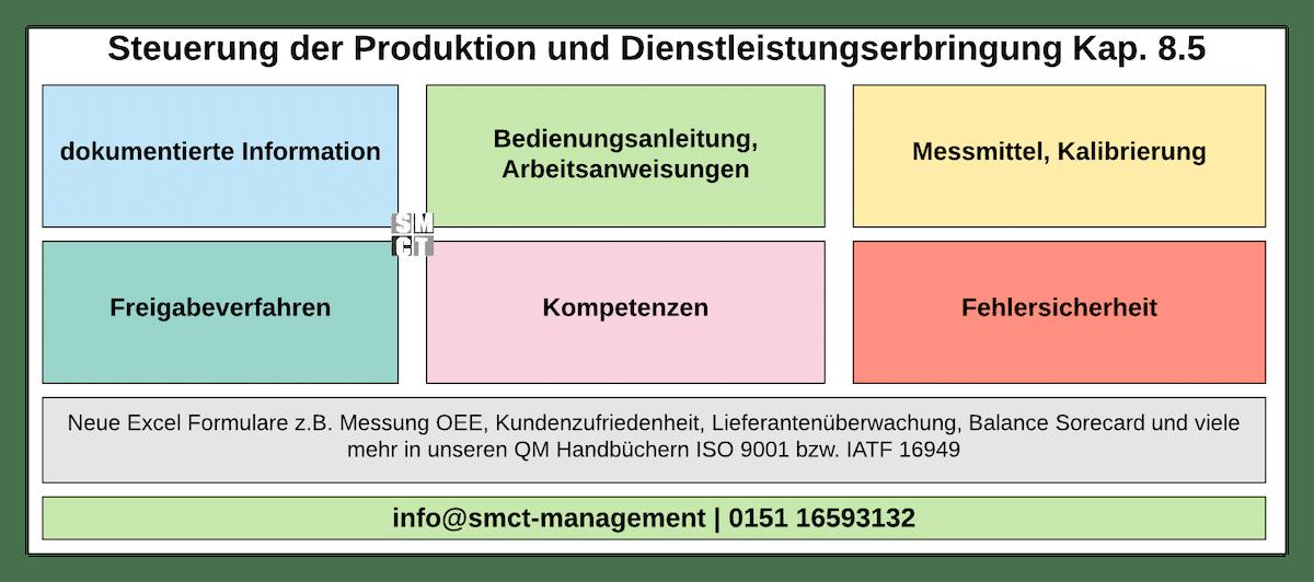 Steuerung der Produktion und Dienstleistungserbringung