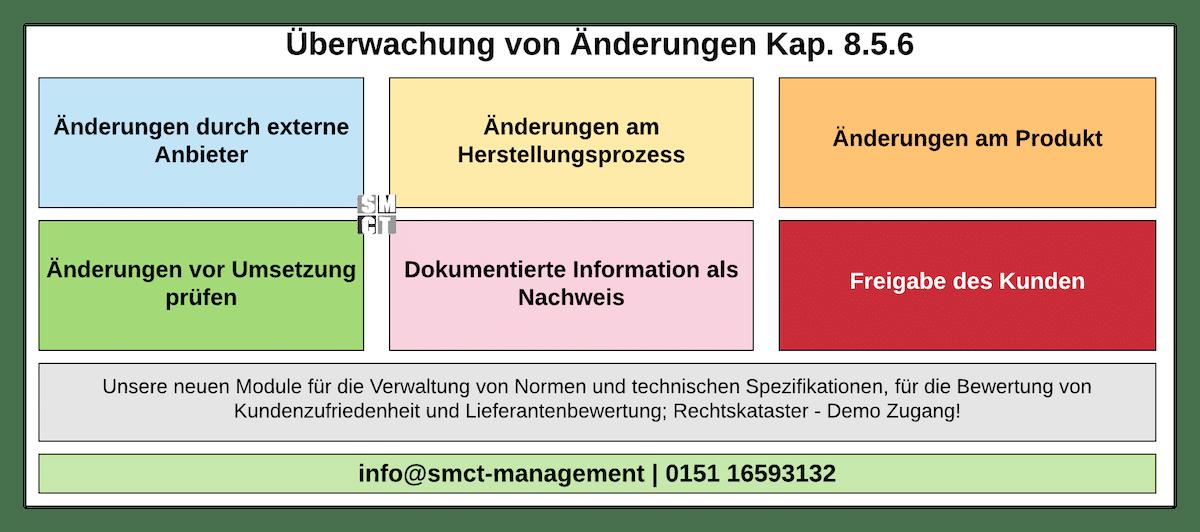 Überwachung von Änderungen bei Herstellung und Dienstleistungserbringung
